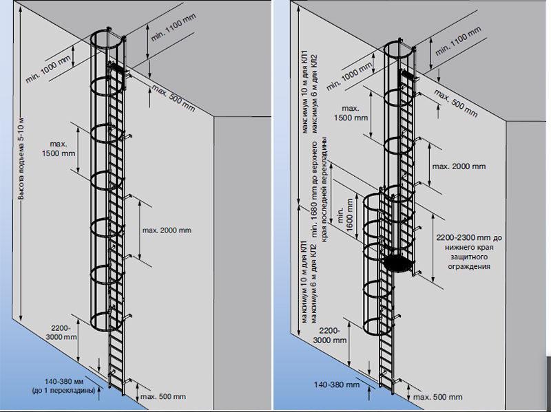 Стационарные аварийные лестничные системы