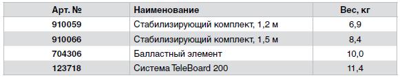 Вышка-тура серии 1000