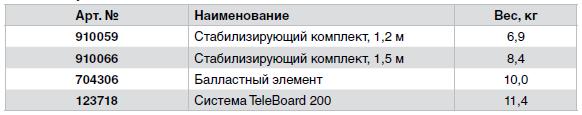 Вышка-тура серии 5000