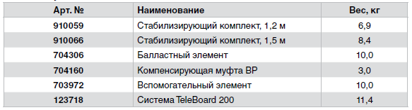 Вышка-тура серии 100