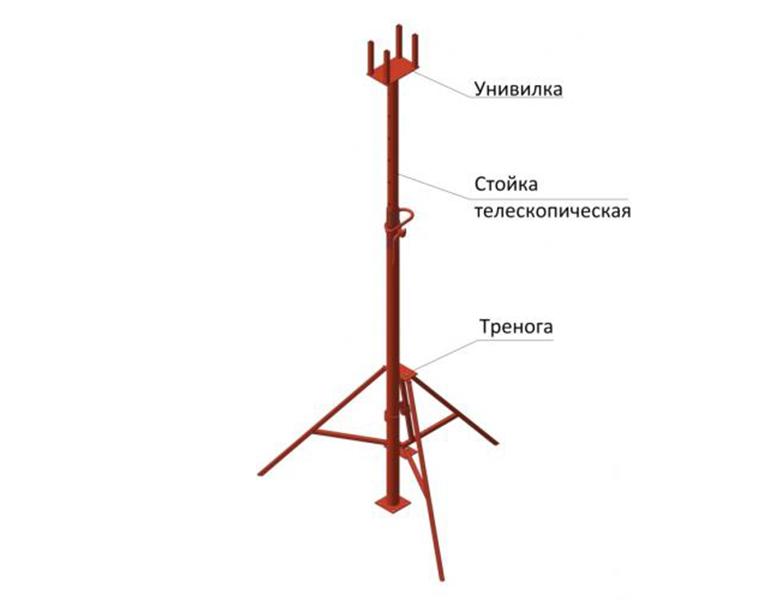 Сама телескопическая стойка