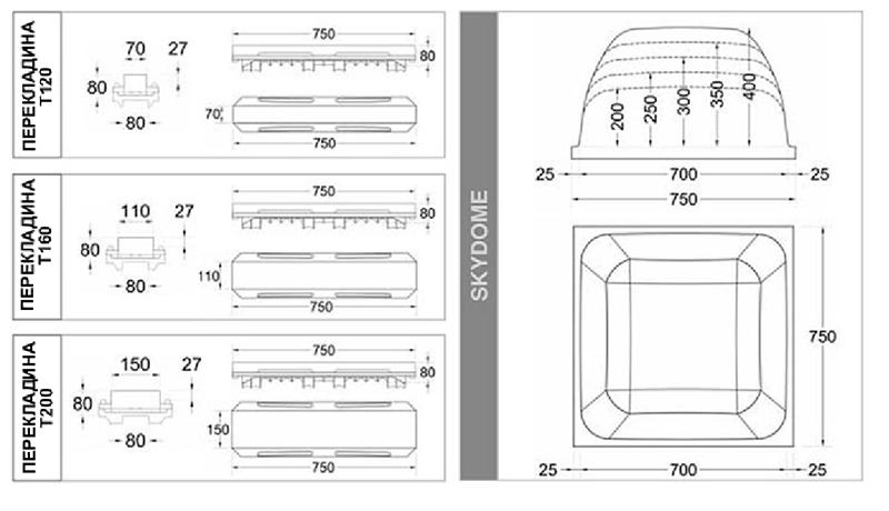 Маркировка и габариты элементов кессонных перекрытий