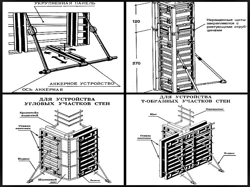 Схемы опалубки DOKA