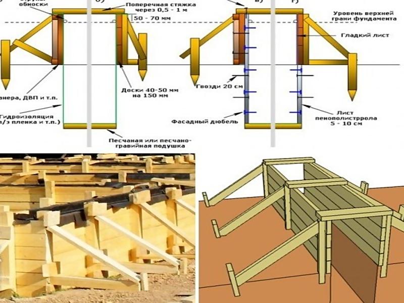 Строительство опалубки