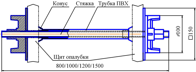 Конструкция стяжного винта