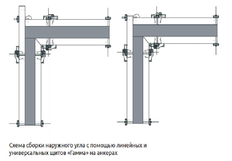 схема сборки щитов Гамма на анкерах