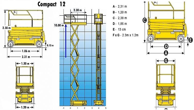 технические х-ки подъемника Haulotte compact 12